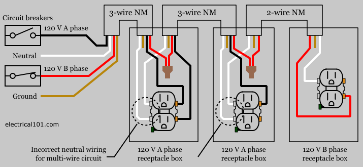 multiwire branch circiut incorrect wiring national electrical code multiwire branch circuit transworld shared neutral wiring diagram at mifinder.co