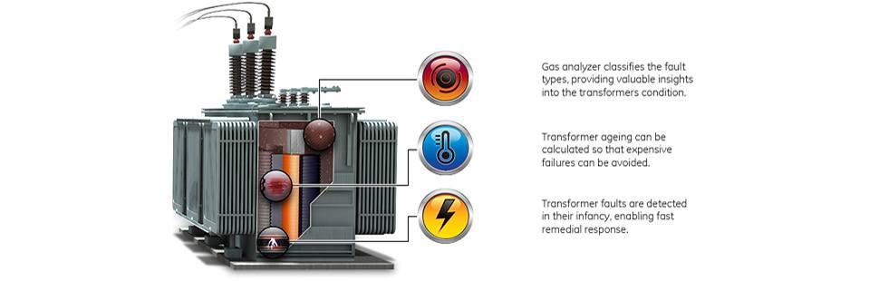 Transformer Oil Testing